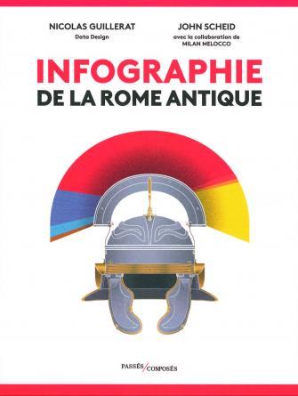 Livre – Infographie de la Rome antique